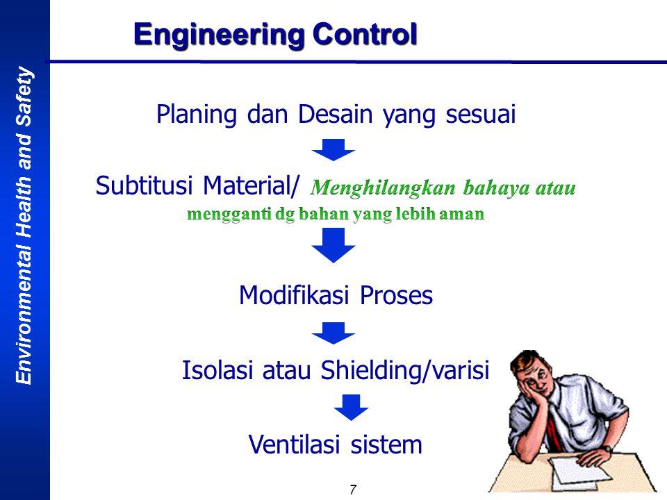 Engineering Control Planing dan Desain yang sesuai