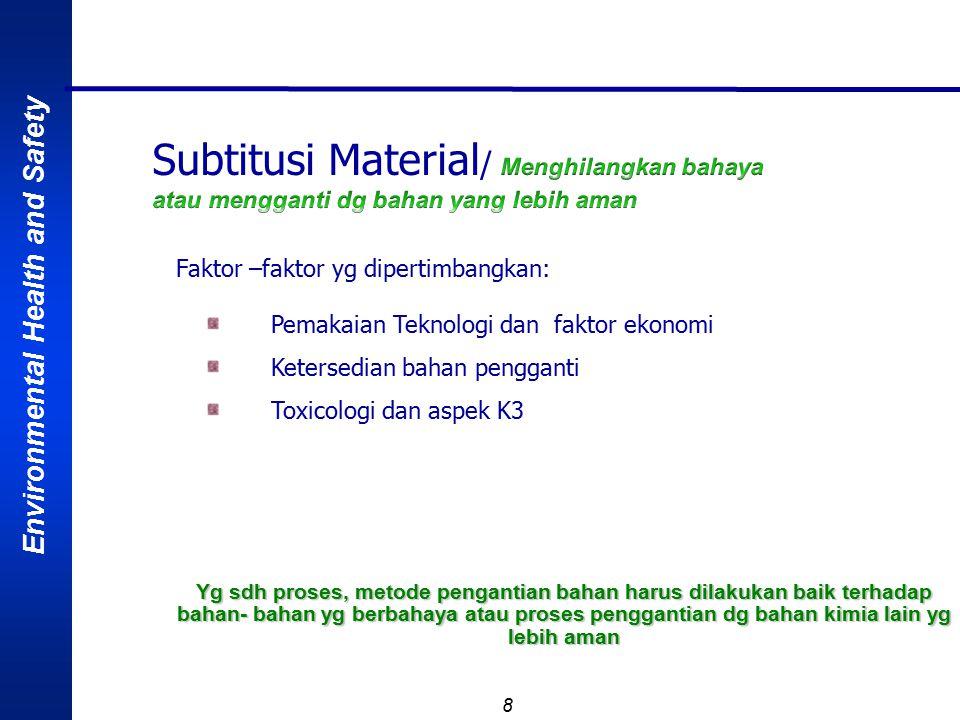 Subtitusi Material/ Menghilangkan bahaya atau mengganti dg bahan yang lebih aman