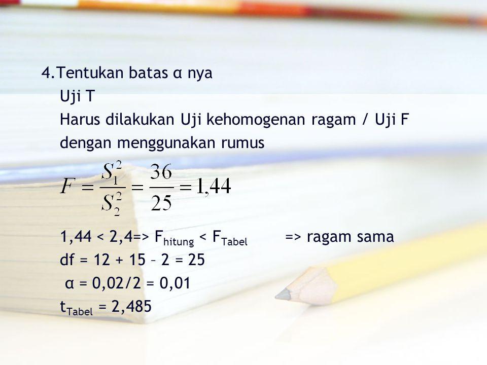 4.Tentukan batas α nya Uji T. Harus dilakukan Uji kehomogenan ragam / Uji F. dengan menggunakan rumus.