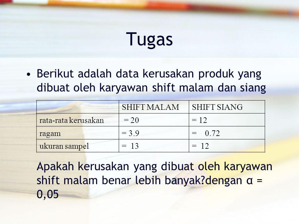 Tugas Berikut adalah data kerusakan produk yang dibuat oleh karyawan shift malam dan siang.