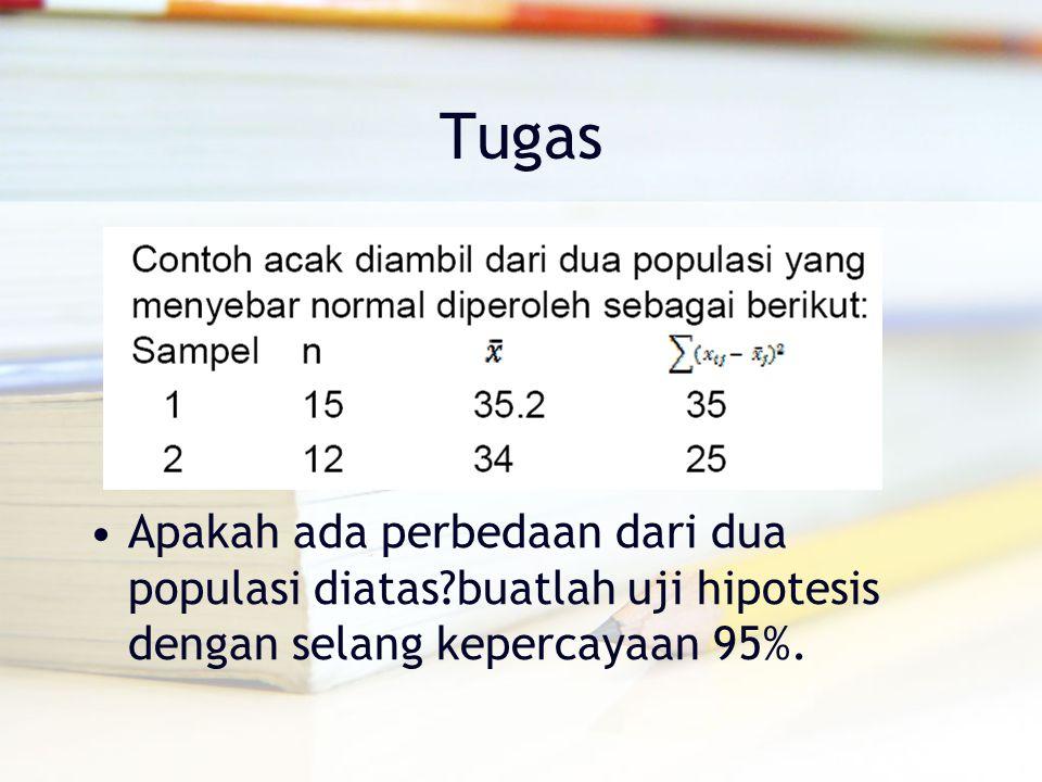 Tugas Apakah ada perbedaan dari dua populasi diatas buatlah uji hipotesis dengan selang kepercayaan 95%.