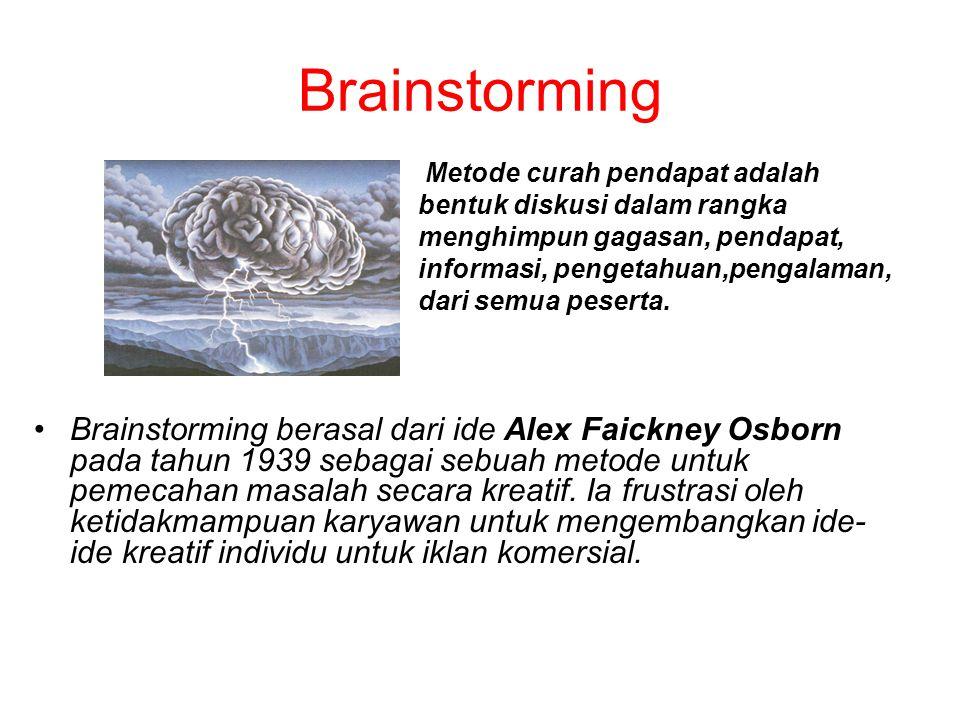 Brainstorming Metode curah pendapat adalah. bentuk diskusi dalam rangka. menghimpun gagasan, pendapat,