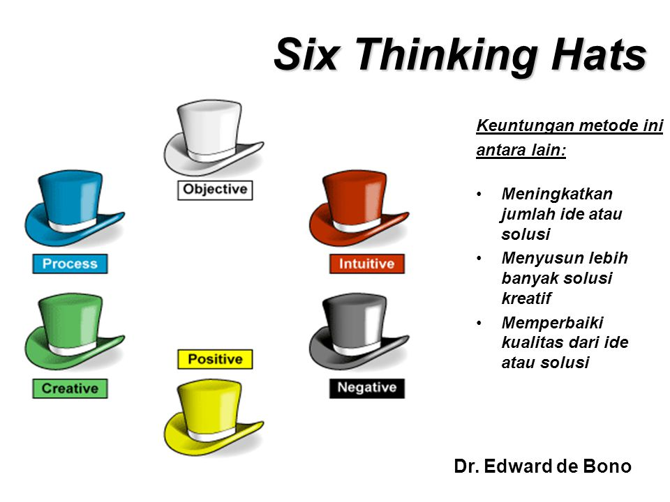 Six Thinking Hats Dr. Edward de Bono Keuntungan metode ini