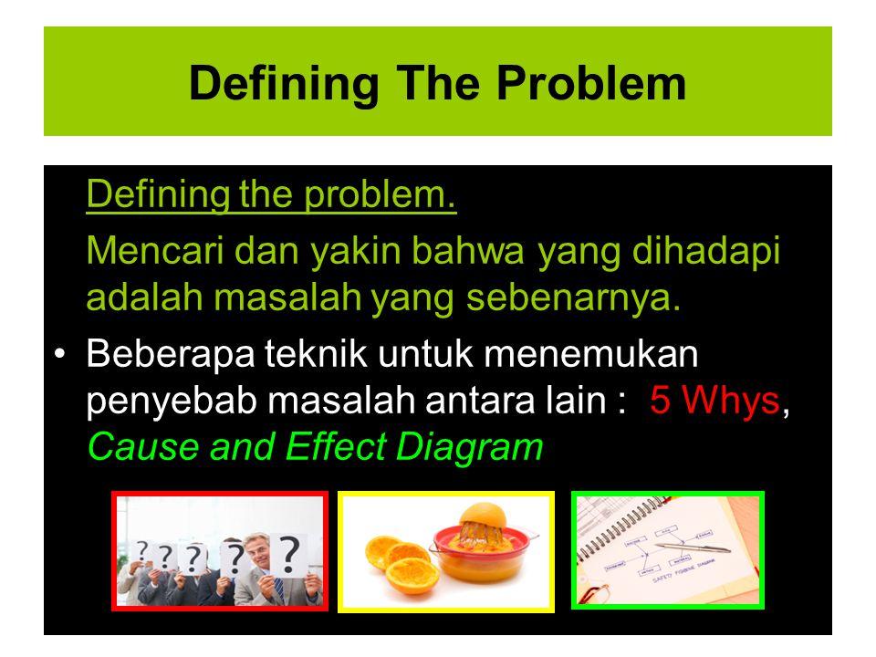 Defining The Problem Defining the problem.