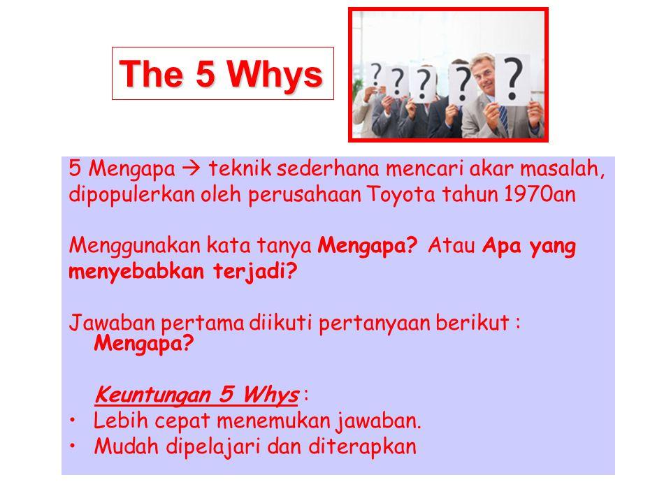 The 5 Whys 5 Mengapa  teknik sederhana mencari akar masalah,