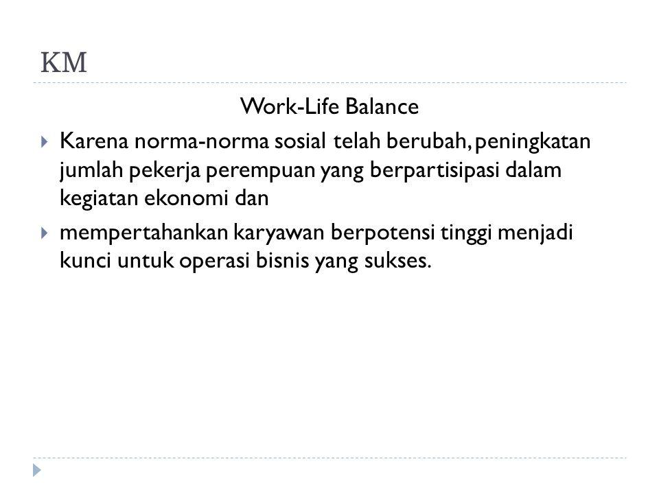 KM Work-Life Balance. Karena norma-norma sosial telah berubah, peningkatan jumlah pekerja perempuan yang berpartisipasi dalam kegiatan ekonomi dan.