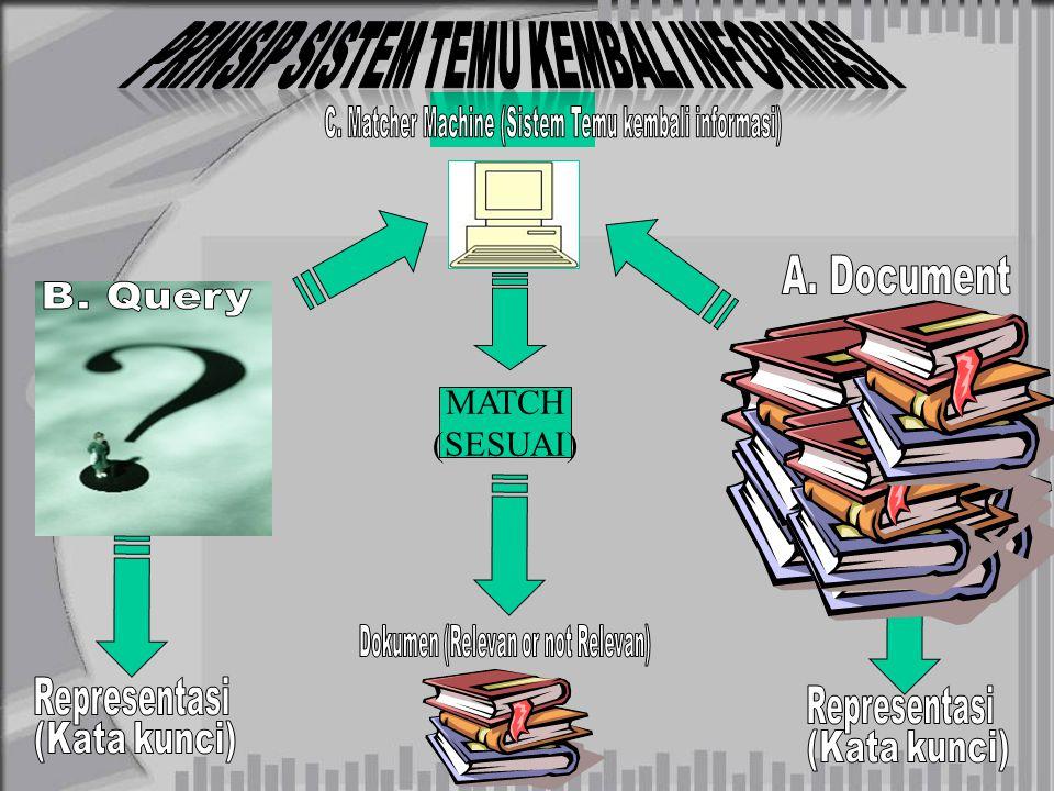 Prinsip Sistem Temu kembali Informasi