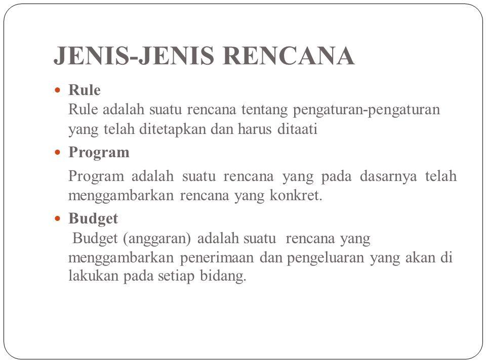 JENIS-JENIS RENCANA Rule Rule adalah suatu rencana tentang pengaturan-pengaturan yang telah ditetapkan dan harus ditaati.