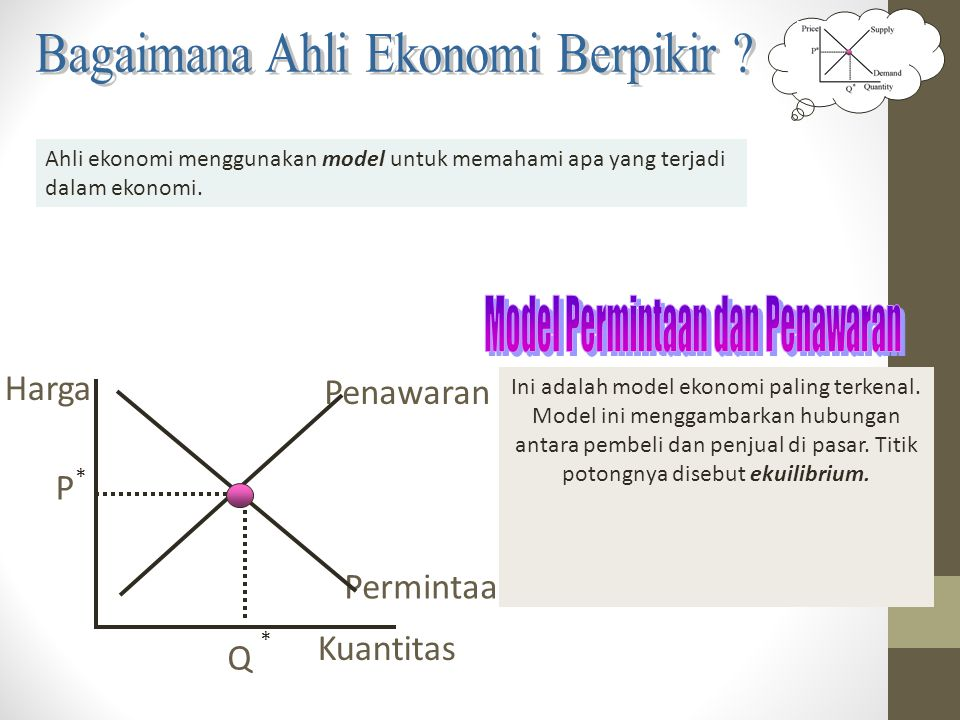 Bagaimana Ahli Ekonomi Berpikir