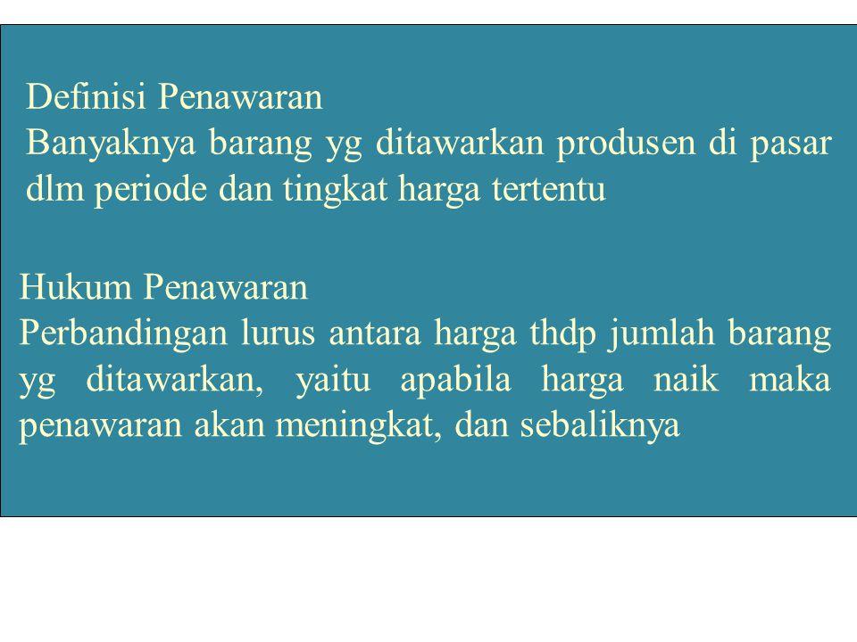 Definisi Penawaran Banyaknya barang yg ditawarkan produsen di pasar dlm periode dan tingkat harga tertentu.