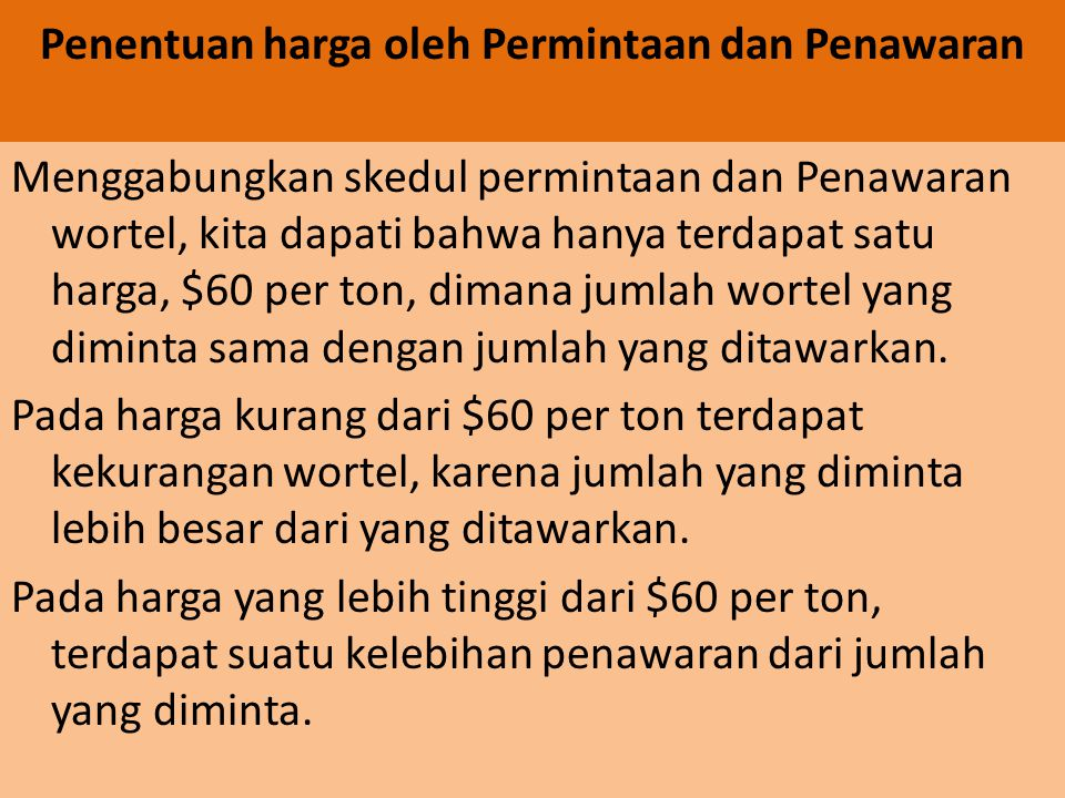 Penentuan harga oleh Permintaan dan Penawaran