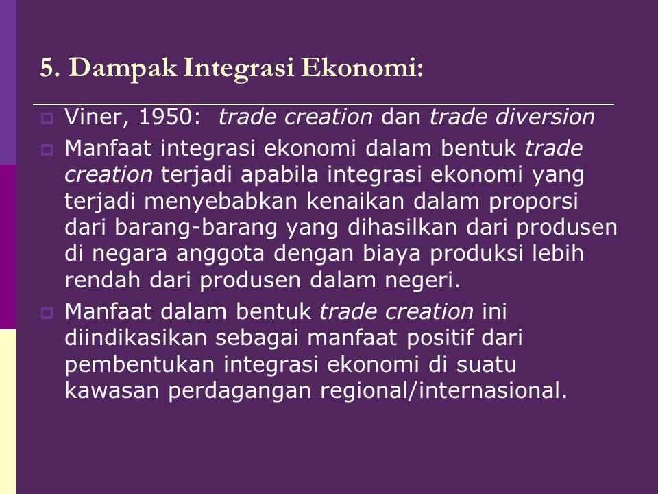 5. Dampak Integrasi Ekonomi: