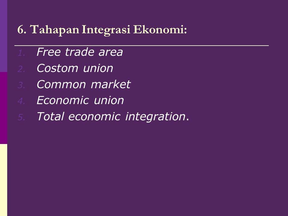 6. Tahapan Integrasi Ekonomi:
