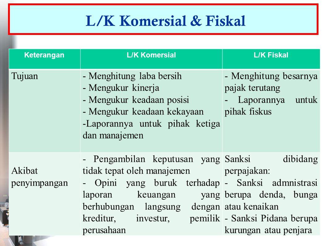 L/K Komersial & Fiskal Tujuan - Menghitung laba bersih