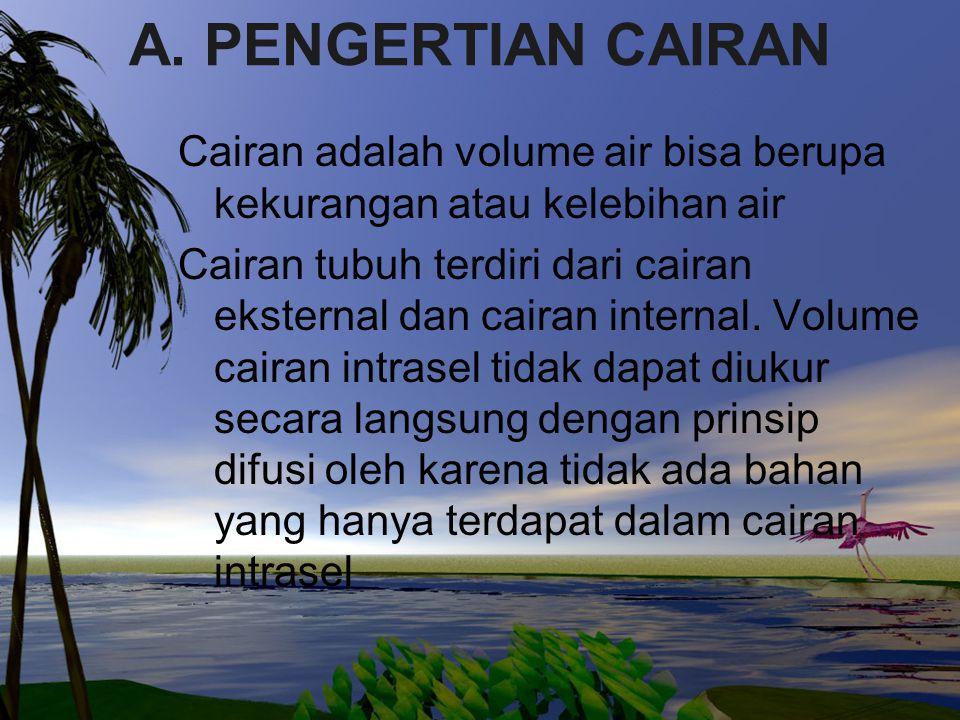 A. PENGERTIAN CAIRAN