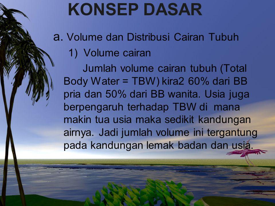 KONSEP DASAR a. Volume dan Distribusi Cairan Tubuh 1) Volume cairan