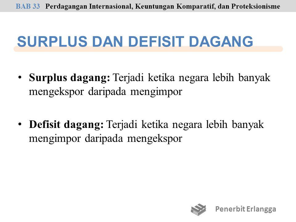 SURPLUS DAN DEFISIT DAGANG