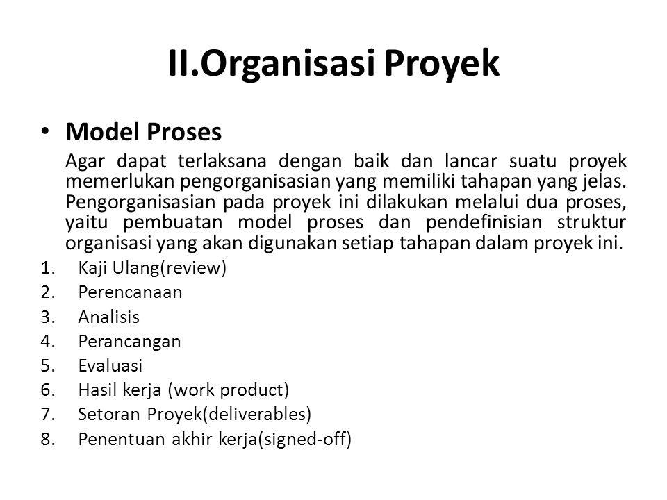 II.Organisasi Proyek Model Proses