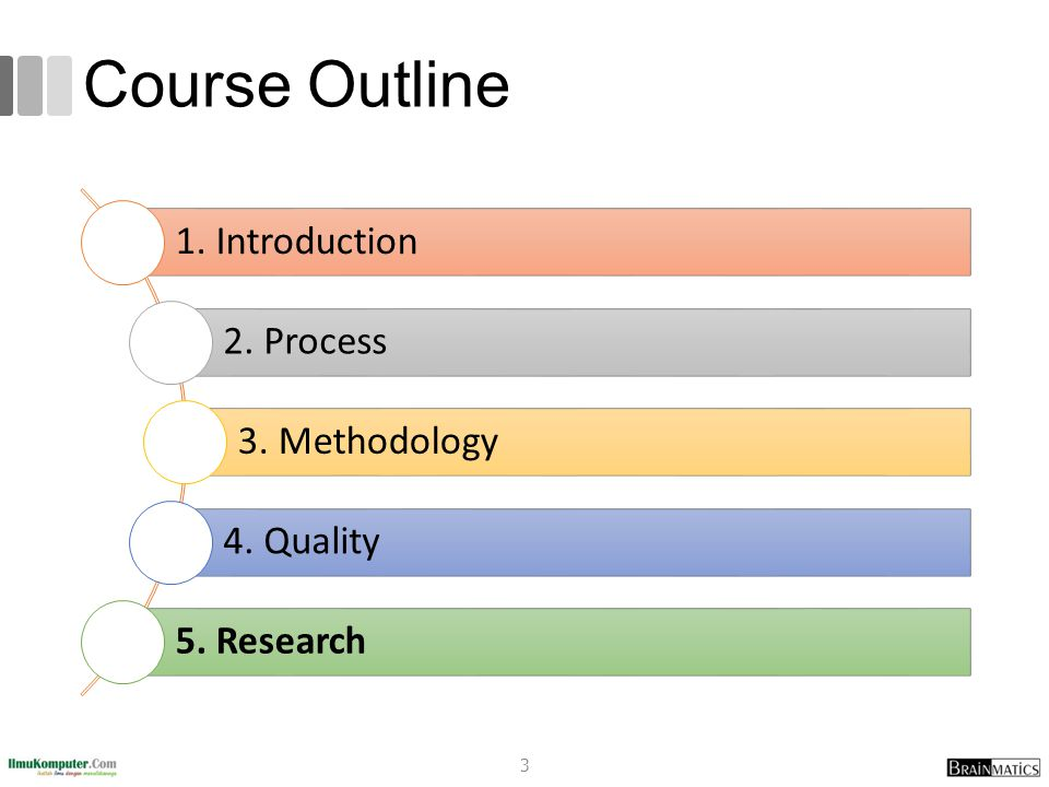Course Outline 1. Introduction 2. Process 3. Methodology 4. Quality