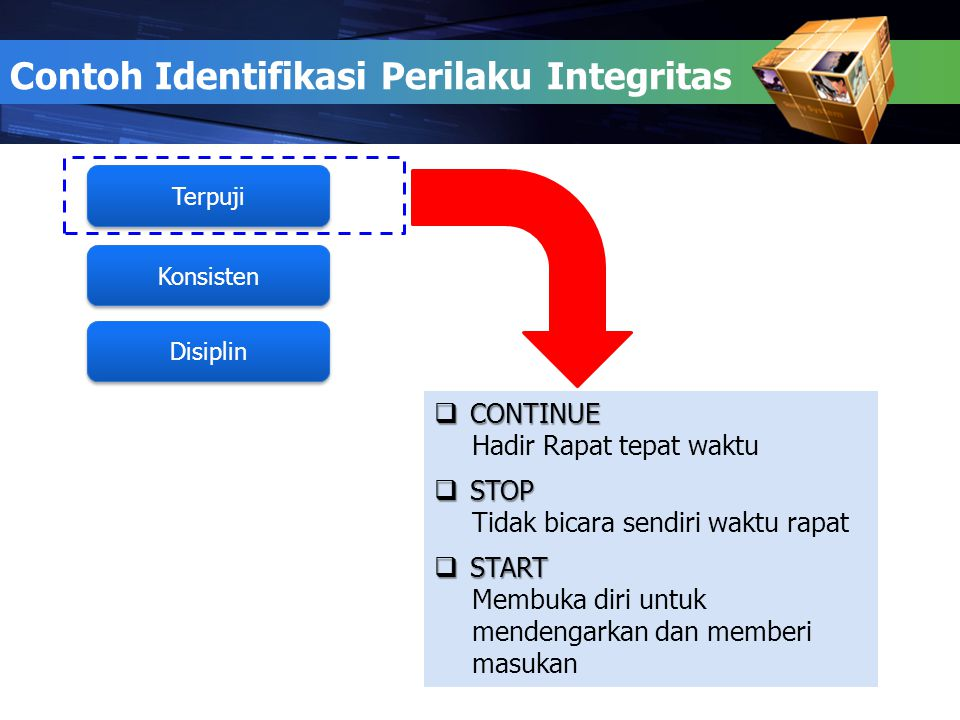 Contoh Identifikasi Perilaku Integritas