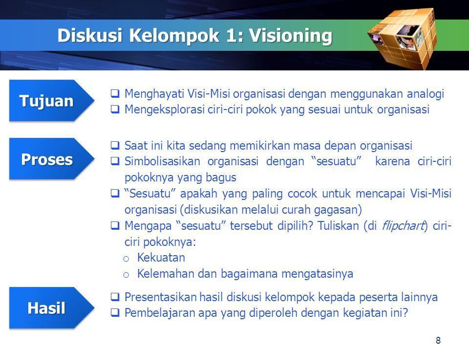 Diskusi Kelompok 1: Visioning