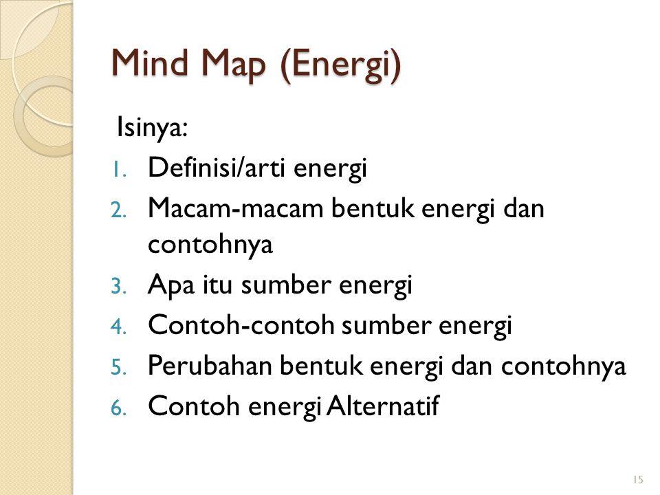 Mind Map (Energi) Isinya: Definisi/arti energi