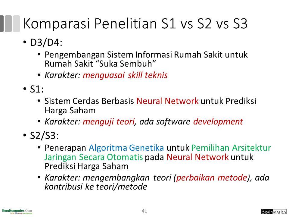 Komparasi Penelitian S1 vs S2 vs S3