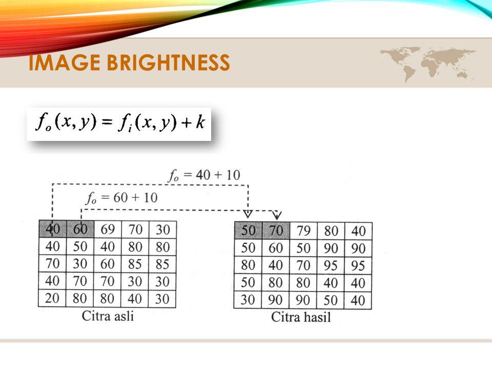 Image Brightness