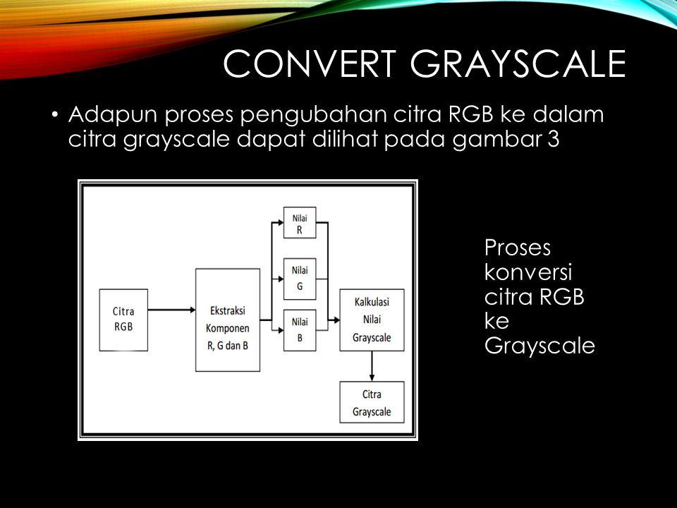 Convert grayscale Adapun proses pengubahan citra RGB ke dalam citra grayscale dapat dilihat pada gambar 3.