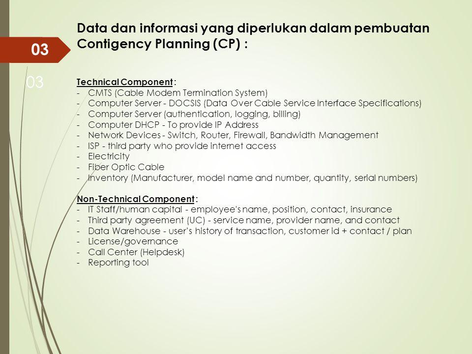 03 03 Data dan informasi yang diperlukan dalam pembuatan