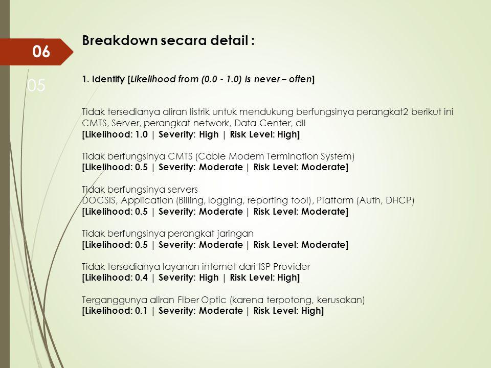 06 05 Breakdown secara detail :