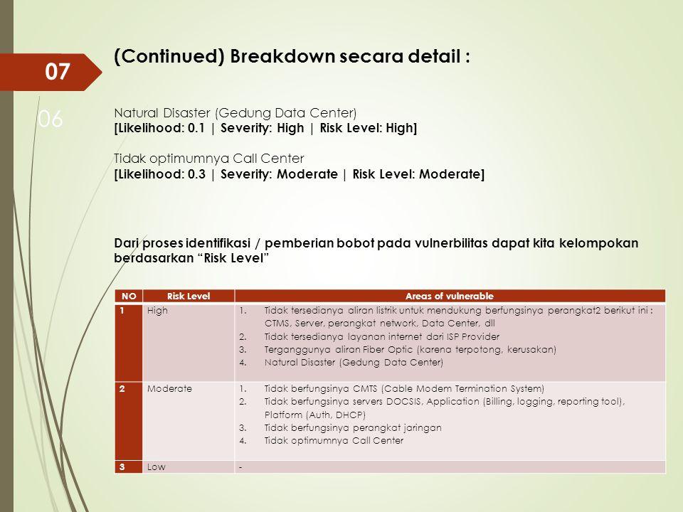07 06 (Continued) Breakdown secara detail :