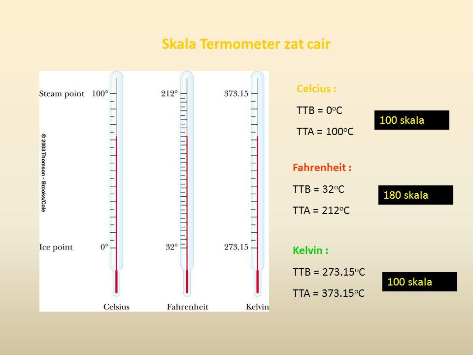 Skala Termometer zat cair