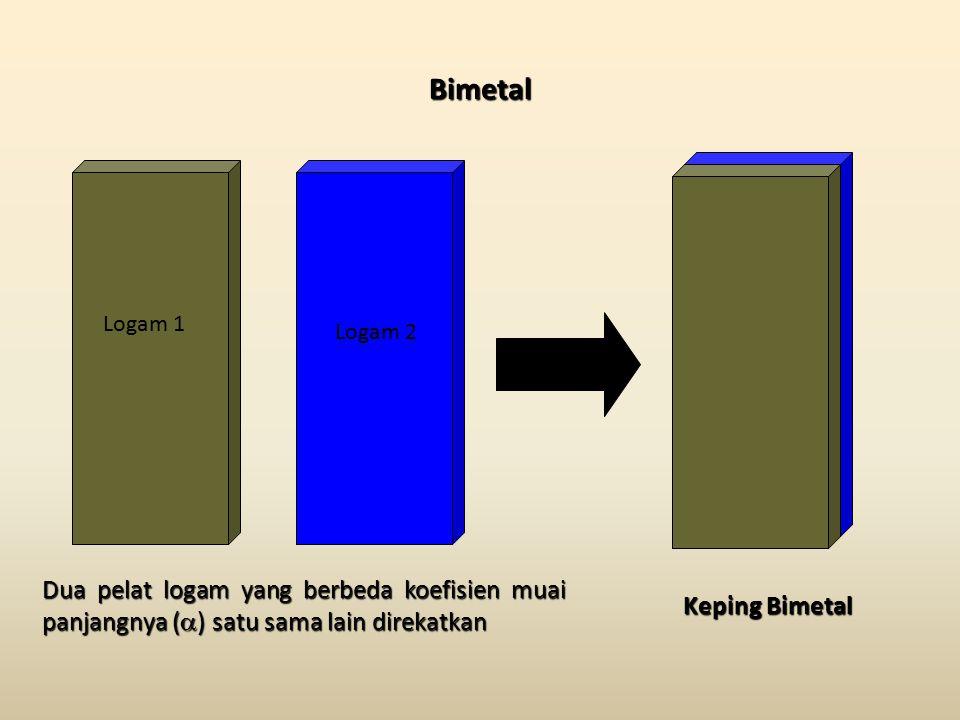 Bimetal Logam 1. Logam 2. Dua pelat logam yang berbeda koefisien muai panjangnya () satu sama lain direkatkan.