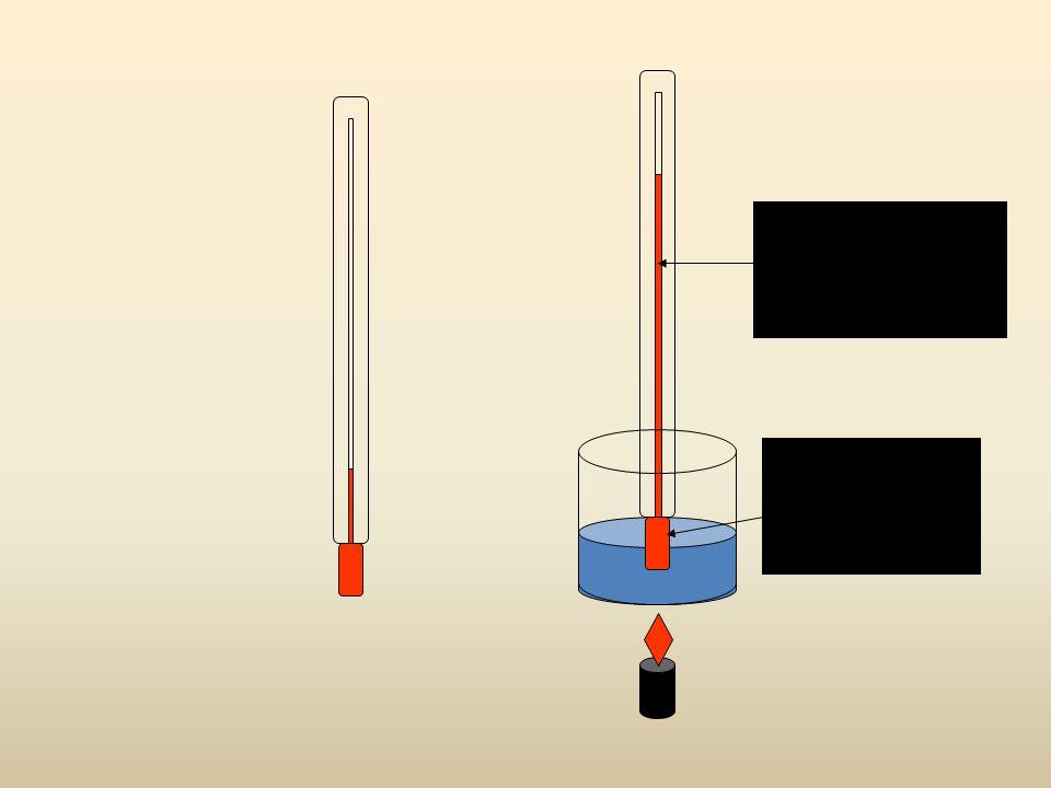 Penambahan volume air raksa saat memuai melalui pipa kapiler