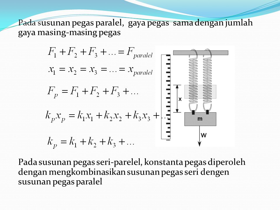 Pada susunan pegas paralel, gaya pegas sama dengan jumlah gaya masing-masing pegas