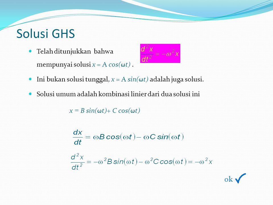 Solusi GHS ok Telah ditunjukkan bahwa mempunyai solusi x = A cos(t) .