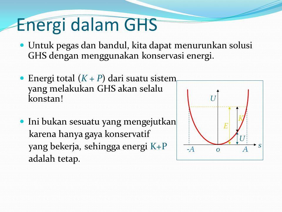 Energi dalam GHS Untuk pegas dan bandul, kita dapat menurunkan solusi GHS dengan menggunakan konservasi energi.