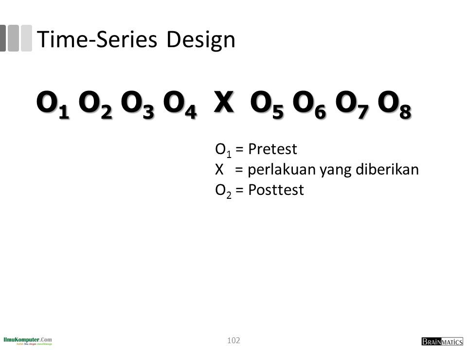 O1 O2 O3 O4 X O5 O6 O7 O8 Time-Series Design O1 = Pretest