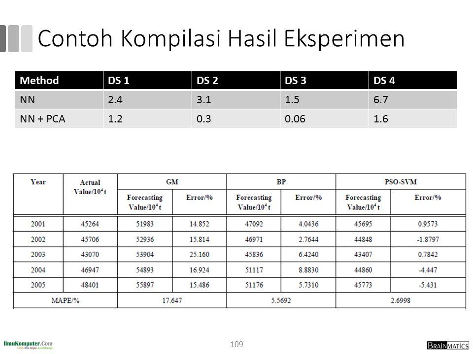 Contoh Kompilasi Hasil Eksperimen