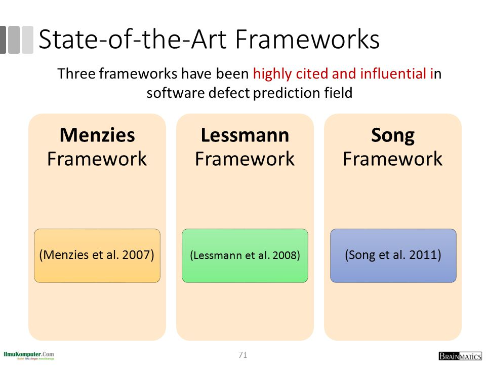 State-of-the-Art Frameworks