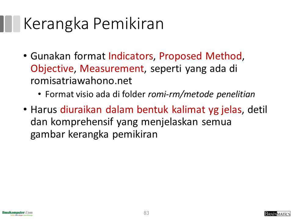 Kerangka Pemikiran Gunakan format Indicators, Proposed Method, Objective, Measurement, seperti yang ada di romisatriawahono.net.