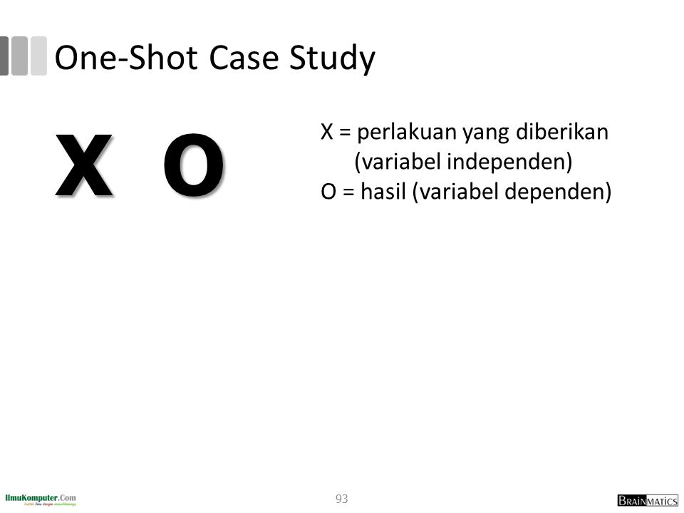 X O One-Shot Case Study X = perlakuan yang diberikan