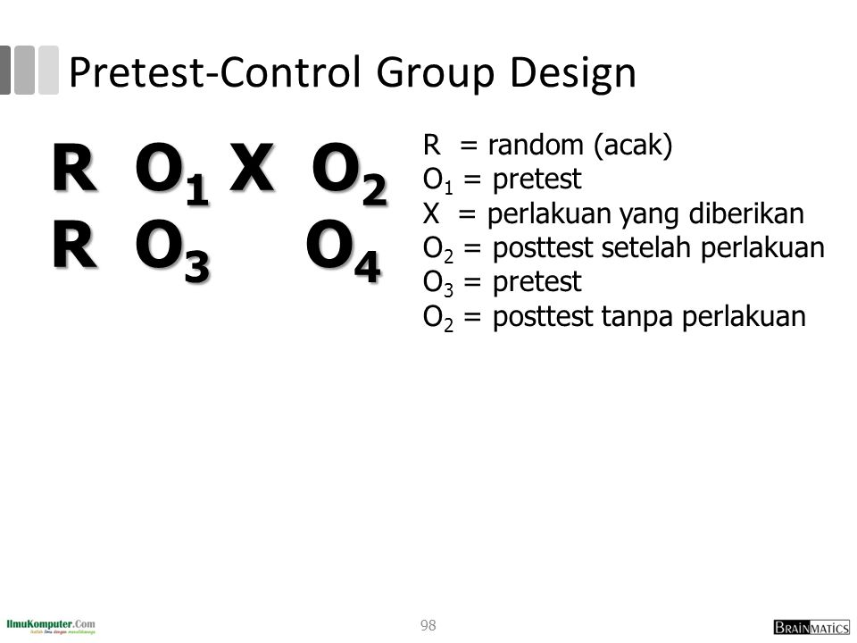 Pretest-Control Group Design