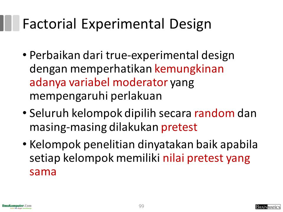 Factorial Experimental Design