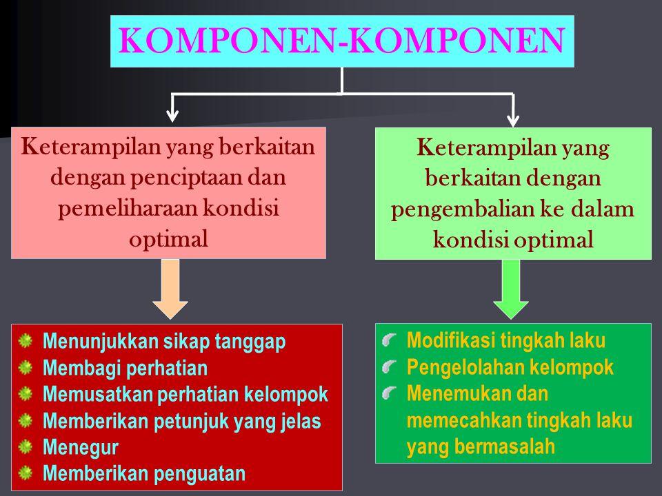 KOMPONEN-KOMPONEN Keterampilan yang berkaitan dengan penciptaan dan pemeliharaan kondisi optimal.