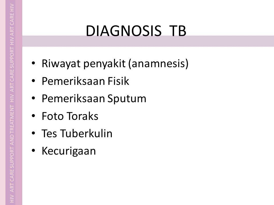 DIAGNOSIS TB Riwayat penyakit (anamnesis) Pemeriksaan Fisik