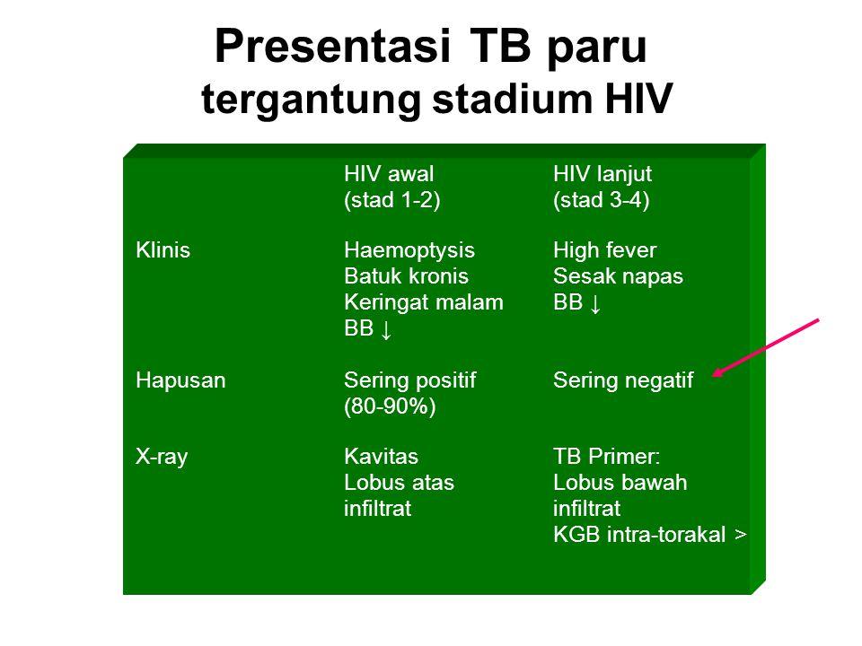 Presentasi TB paru tergantung stadium HIV