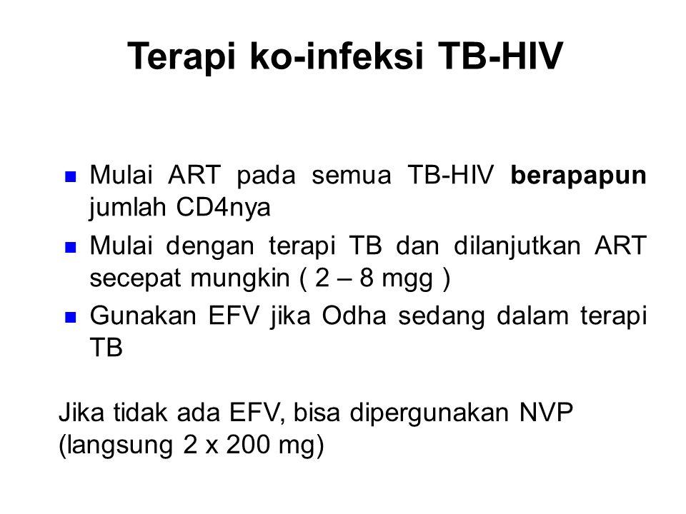 Terapi ko-infeksi TB-HIV