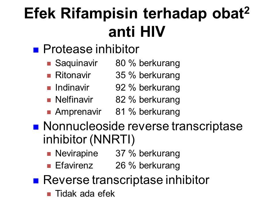 Efek Rifampisin terhadap obat2 anti HIV